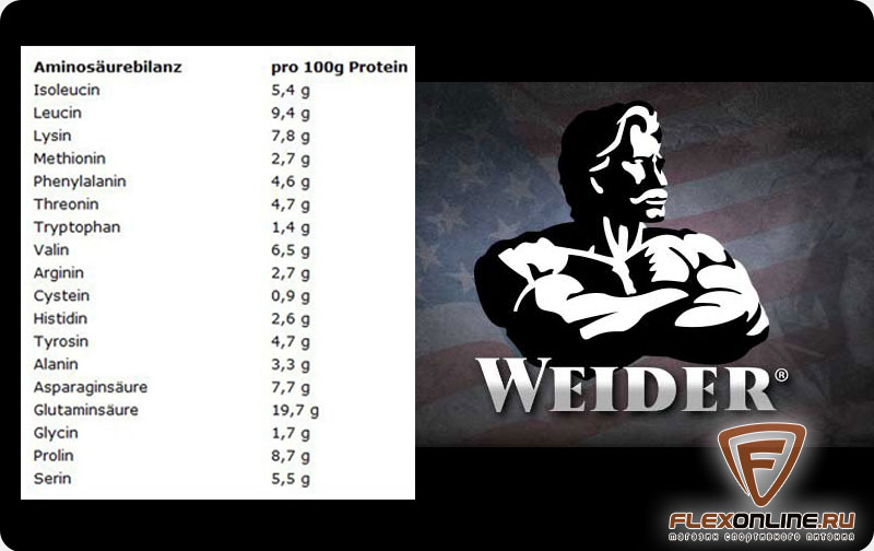 протеин 80 plus купить